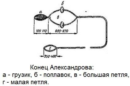 Как сделать конец александрова своими руками